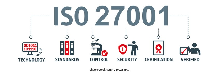 Banner Information Security. International Organization for Standardization, requirements, certification, management, standard, iso27001 vector illustration concept