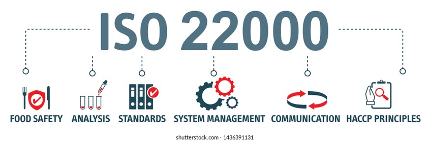 banner ISO 22000 food safety concept. Vector illustration with keywords and icons