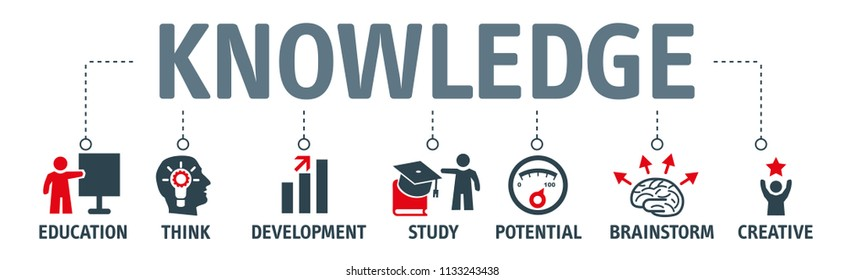 Banner knowledge and education - vector illustration concept with icons and keywords