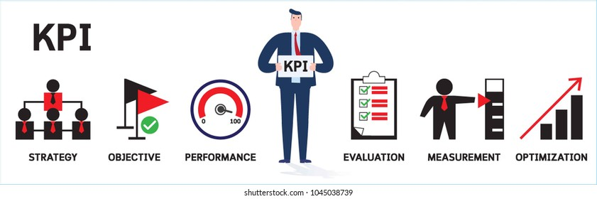 Banner KPI infographics concept with icons.Key Performance Indicator using Business Intelligence metrics to measure achievement versus planned target