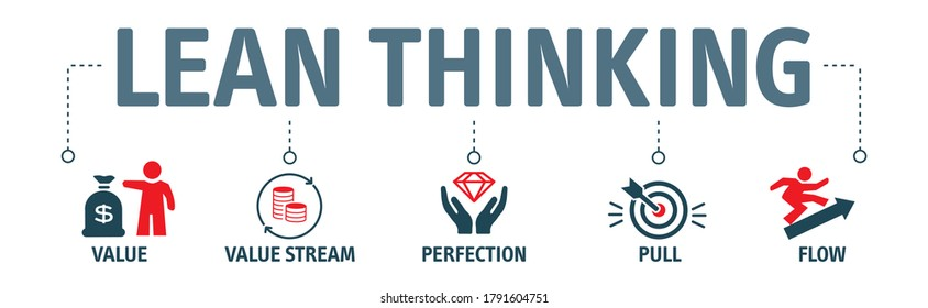 Banner lean thinking vector illustration concept with keywords and icons