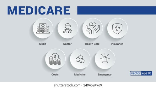 Banner medicare concept. Clinic, doctor, health care, insurance, costs, medicine and emergency vector illustration concept.