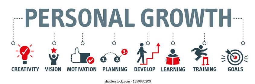 Banner personal growth vector illustration concept. creativity, vision, motivation, planning, develop, learning, training and goals icons