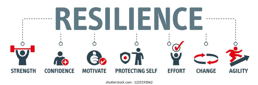 Banner resilience concept. Vector illustration with keywords and icons.Psychological resilience is the ability to successfully cope with a crisis and to return to pre-crisis status quickly