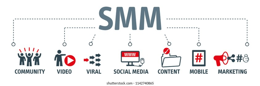 Banner social media marketing technology concept. Internet. Online. Search Engine Optimisation. SEO. SMM. Advertising