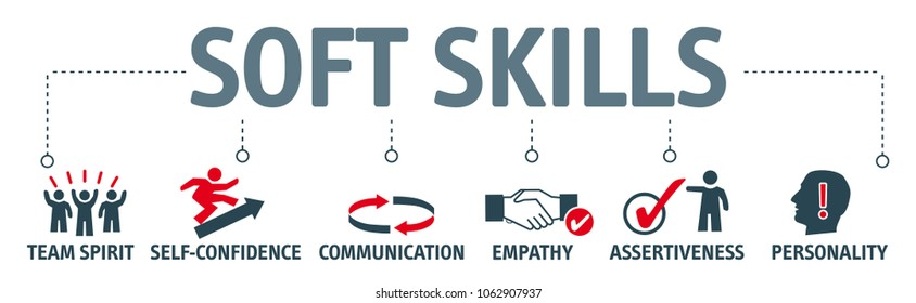 Banner of Soft Skills Word with Icon Set and keywords in Concept of Human Resource Management and Training