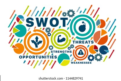 Banner SWOT analysis concept. Strengths, weaknesses, threats and opportunities of company. Vector illustration with keywords and icons