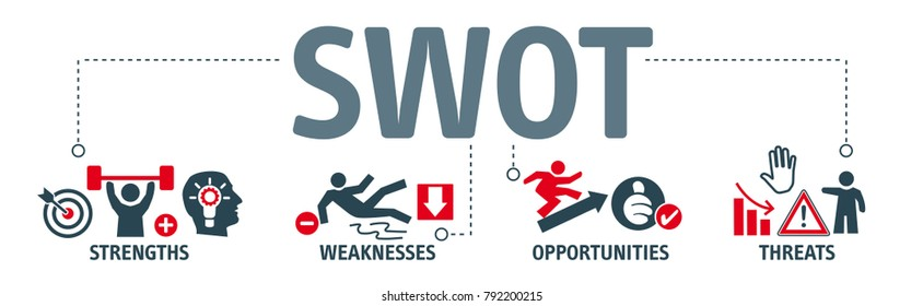 strengths weaknesses opportunities threats images stock photos