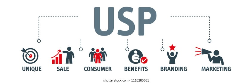 Banner Unique Selling Proposition acronym, business concept background vector illustration