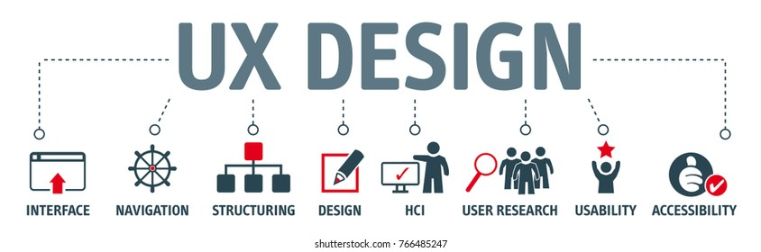 Banner user experience design - UX design includes elements of interaction design, information architecture, user research. Vector illustration with icons and keywords