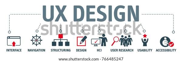 Banner User Experience Design - UX Design beinhaltet Elemente der Interaktionsgestaltung, Informationsarchitektur, Benutzerrecherche. Vektorgrafik mit Symbolen und Schlagwörtern