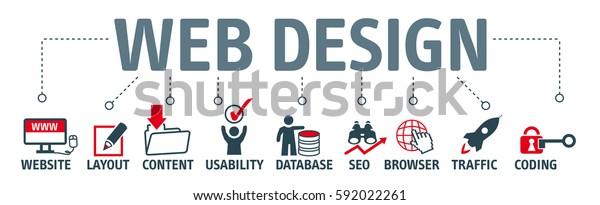 Banner Web Design Konzept. Diagramm mit Schlagwörtern und Symbolen