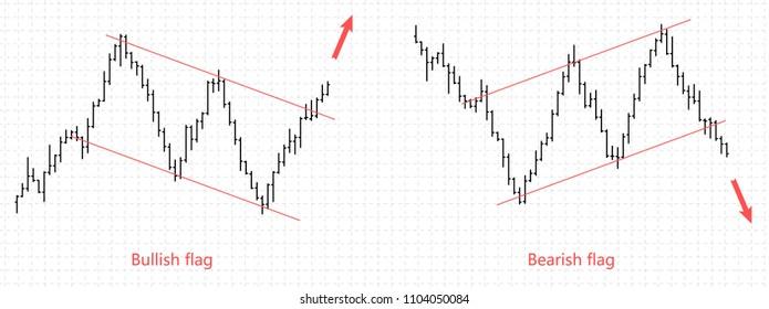 Bar financial data graph. Forex stock crypto currency trade pattern bearish and bullish flag. Indicator for trading. Bar finance data. Vector illustration.