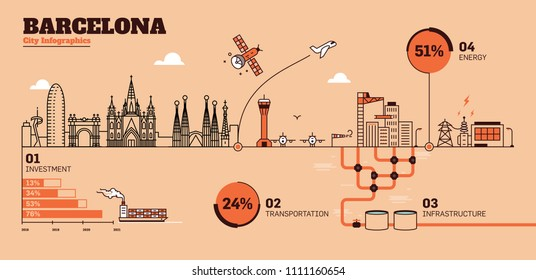 Barcelona City Flat Design Infrastructure Infographic Template