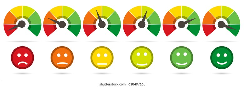 Barometer icon. Barometers symbol. Scale from red to green with arrow and scale of emotions