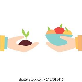 Barter. A natural exchange of food.