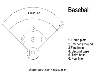 Baseball field with basic terms. Vector illustration