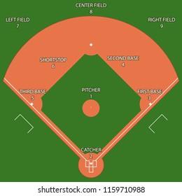 Baseball Diamond Images, Stock Photos & Vectors   Shutterstock