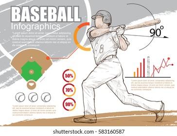 baseball infographic vector. hand drawn illustration of baseball player