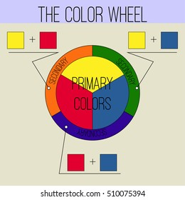 Secondary colors images stock photos vectors shutterstock basic color theory the color wheel primary and secondary colors vector illustration ccuart Gallery