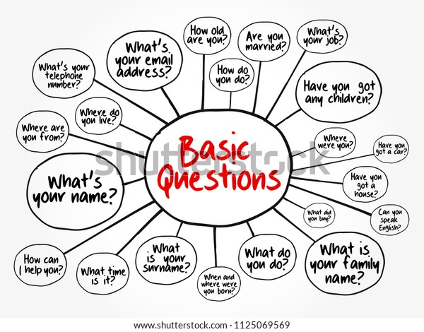 Basic English Questions Daily Conversation Mind Stock Vector