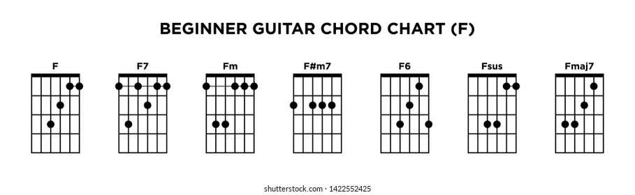 Chord Charts Images, Stock Photos & Vectors   Shutterstock