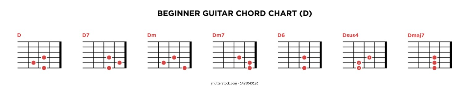 D Chord Hd Stock Images Shutterstock