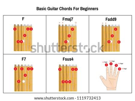 Basic Guitar Chords Beginners Guitar Chords Stock Vector Royalty
