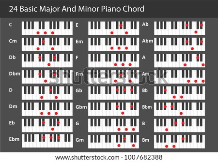 Basic Major Minor Chords Piano Beginner Stock Vector Royalty Free