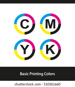 Basic Printing Colors In Circle With Letter Of Color In Middle. Cyan, Magenta, Yellow and Black, Key. Vector Illustration