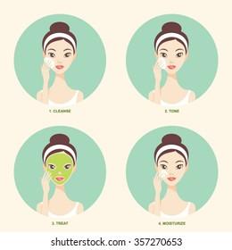 Basic Skincare Steps Icons