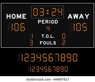 Basketball digital LED scoreboard