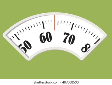 Bath scale dial. Measurement instrument in kilogram for a diet control. vector illustration