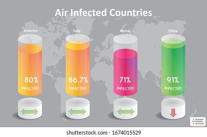 Battery indicator (battery indicated for the most air infected countries in the world )