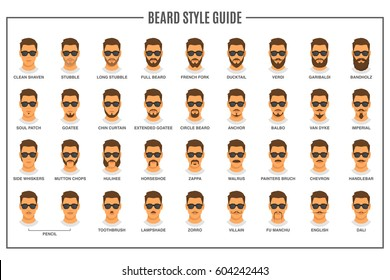 Beard styles guide. Facial hair types vector illustration. Mustache and beard with a guy model face collection set. Vector poster design. Facial stylish hairstyle variations on white background.