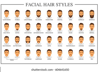 Beard styles guide. Facial hair types vector illustration on white background. Mustache and beard with a guy model face collection set. Vector vintage poster design. Facial hairstyle variations.