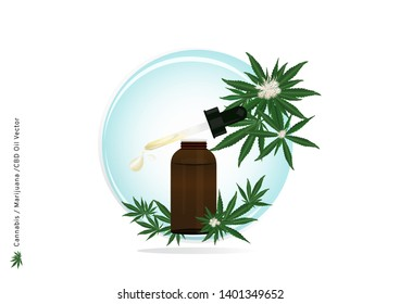 Beautiful banner of Pure extract oil from Cannabis or Marijuana flower and leaf with CBD strain for medical treatment by droped under the tongue and absorbed into patient illustration for advertising