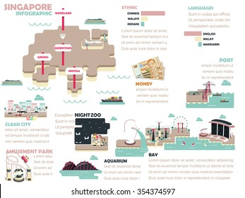 beautiful illustration info-graphic design of Singapore