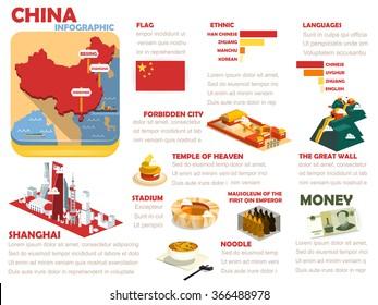 beautiful info graphic design of China
