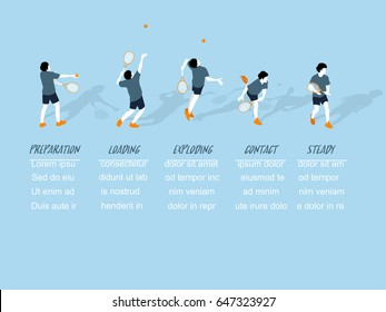 beautiful info graphic isometric design of the step of tennis serve with copy space, tennis serve info graphic design concept