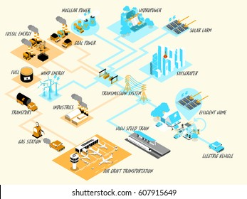 beautiful isometric design of electricity power system and transmission system