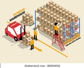 beautiful isometric design of interior warehouse ,shelves ,boxes,ladder, pallet and forklift