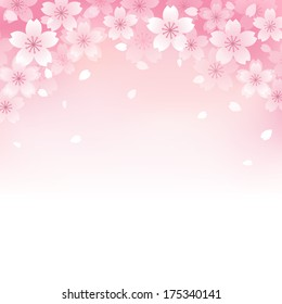 Beautiful Pink Cherry blossom background. File contains Transparency, Gradients, Gradient Mesh.