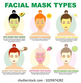 Beauty girl with face mask. Different face masks: moisturizing, nourishing, cleansing, rejuvenating and others.