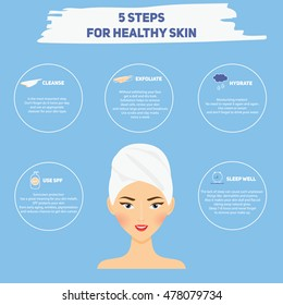 Beauty infographics for woman and girls. Five steps for healthy skin, face care
