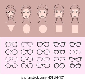 Beauty vector illustration of sunglasses for different faces. Five female face types: round, oval, rectangle, circle, square, triangle