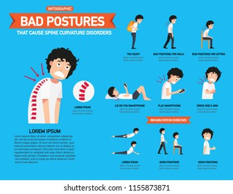 Bed postures that cause spine curvature disorders infographic vector illustration