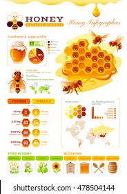 Bee honey template infographics. Vitamin, mineral diagram, honeybee logo, world map, food cartoon icon - flowers, honeycomb, beehive, white background. Modern elegant beekeeping vector illustration