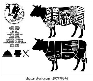 Beef Cuts Diagram and logo, icon in Vintage Style Vector illustration