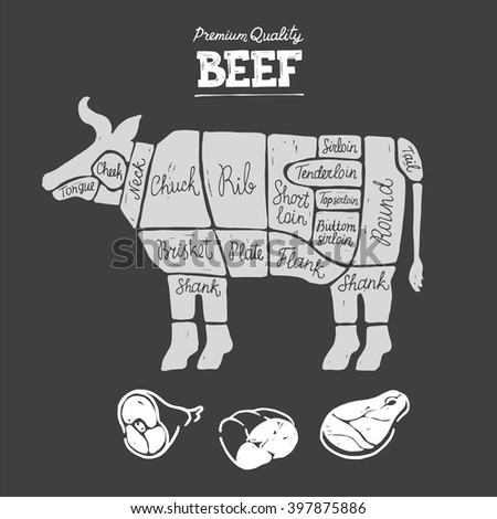 beef meat cuts diagram butcher 450w 397875886 beef meat cuts diagram butcher chart stock vector (royalty free